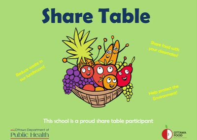 School Share Table Poster